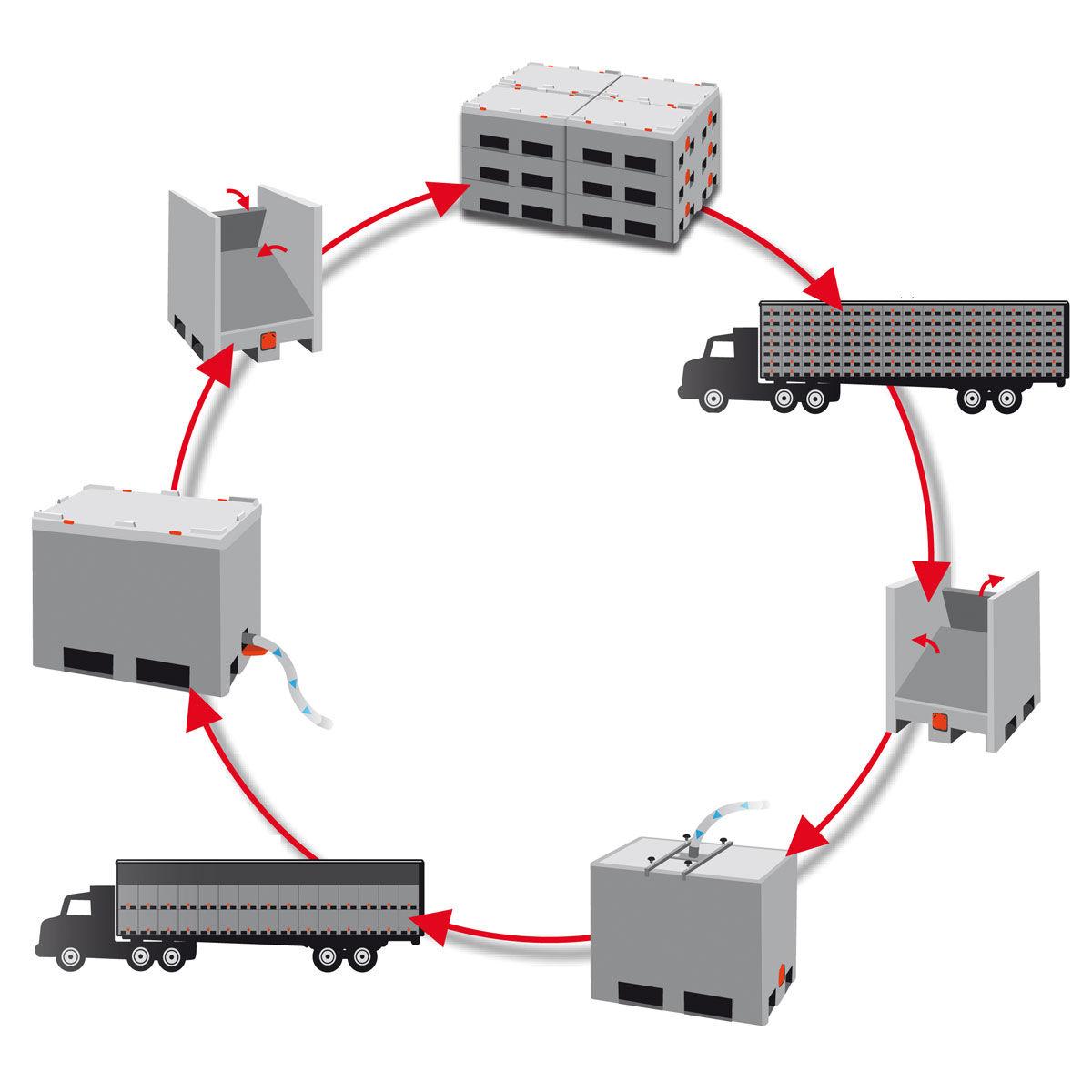 contenedores-plasticos-ibc-plegables-4