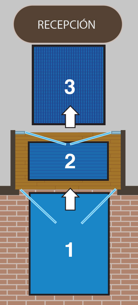 3part-system