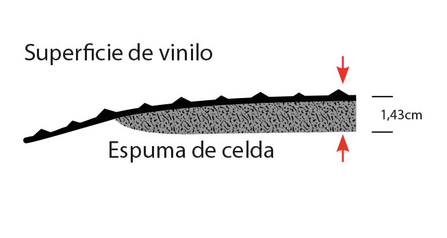 Suelo anti-estático Conductive DiamondFoot. De Disset Odiseo