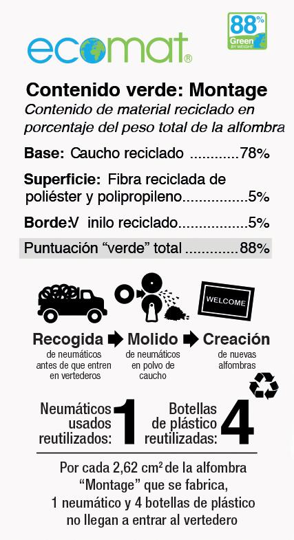 Alfombra con 88% de material reciclado. Disset Odiseo