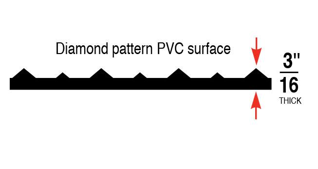 SwitchboardDiamondDeckplate-esquema-web